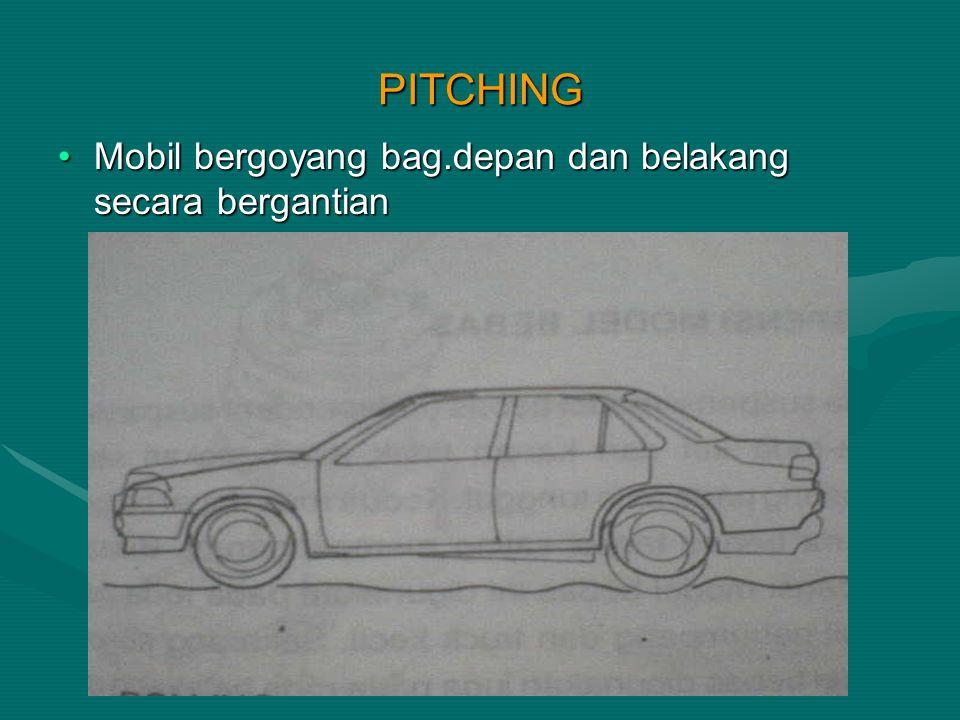 PITCHING Mobil bergoyang bag.depan dan belakang secara bergantian