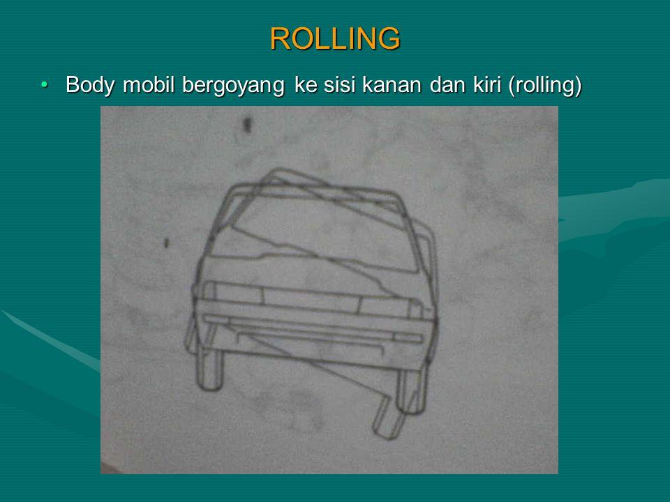 ROLLING Body mobil bergoyang ke sisi kanan dan kiri (rolling)