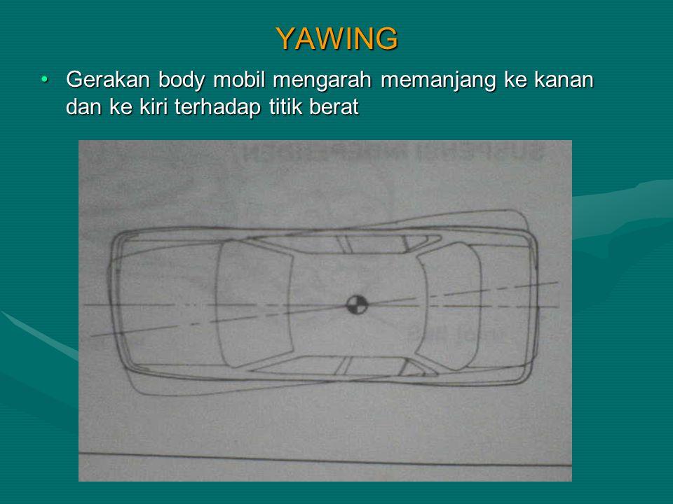 YAWING Gerakan body mobil mengarah memanjang ke kanan dan ke kiri terhadap titik berat
