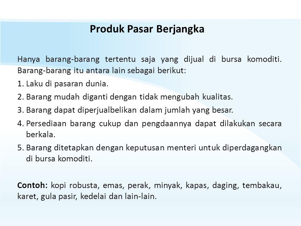 Produk Pasar Berjangka