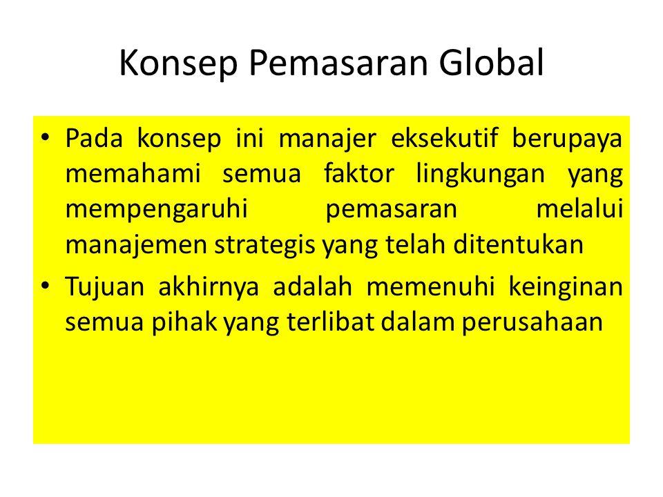 Konsep Pemasaran Global