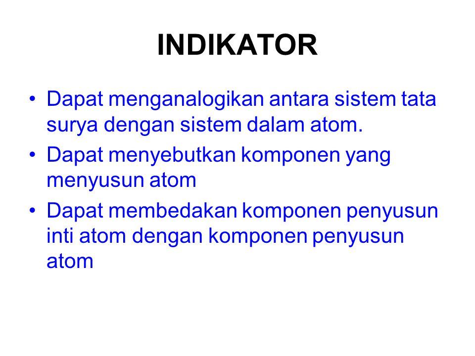 INDIKATOR Dapat menganalogikan antara sistem tata surya dengan sistem dalam atom. Dapat menyebutkan komponen yang menyusun atom.