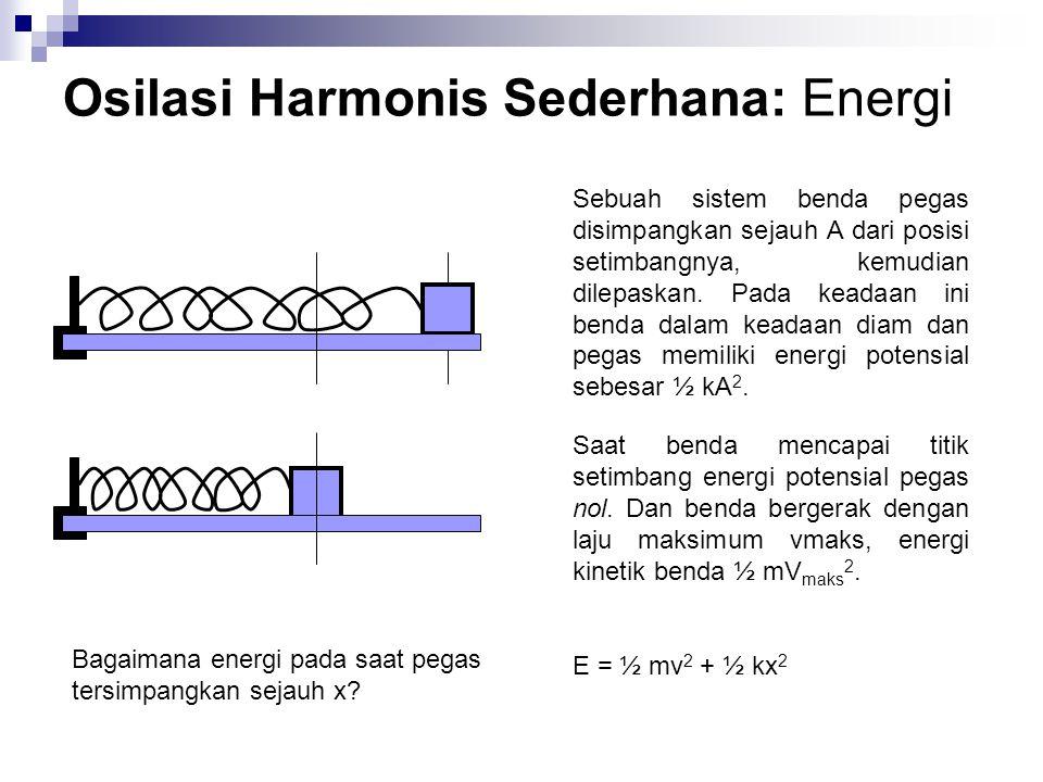 Osilasi Harmonis Sederhana: Energi