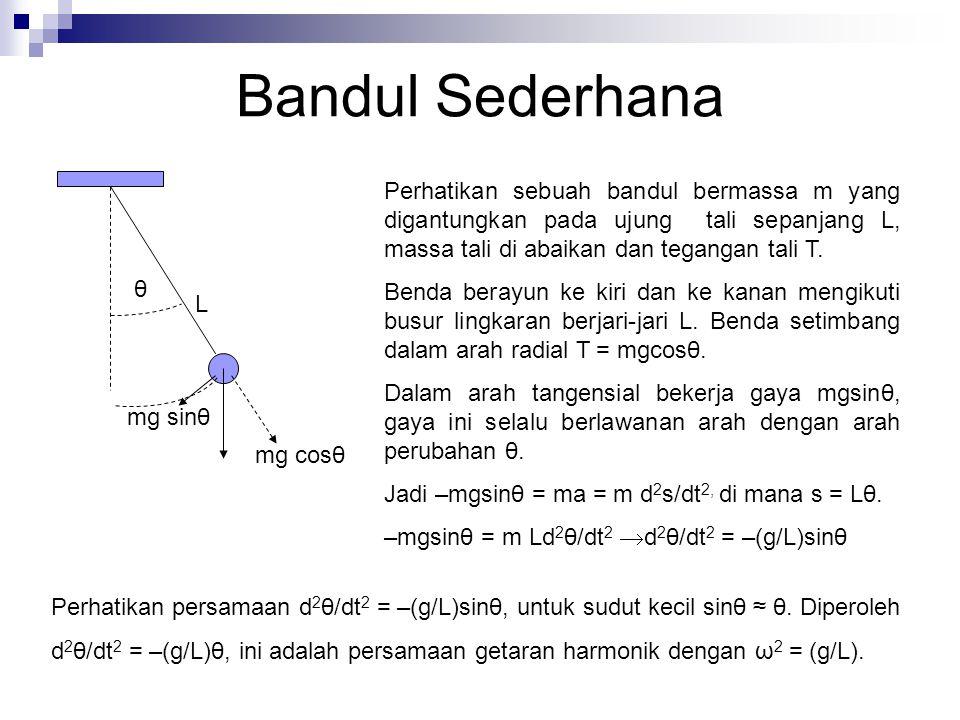 Bandul Sederhana θ. mg sinθ. mg cosθ. L.