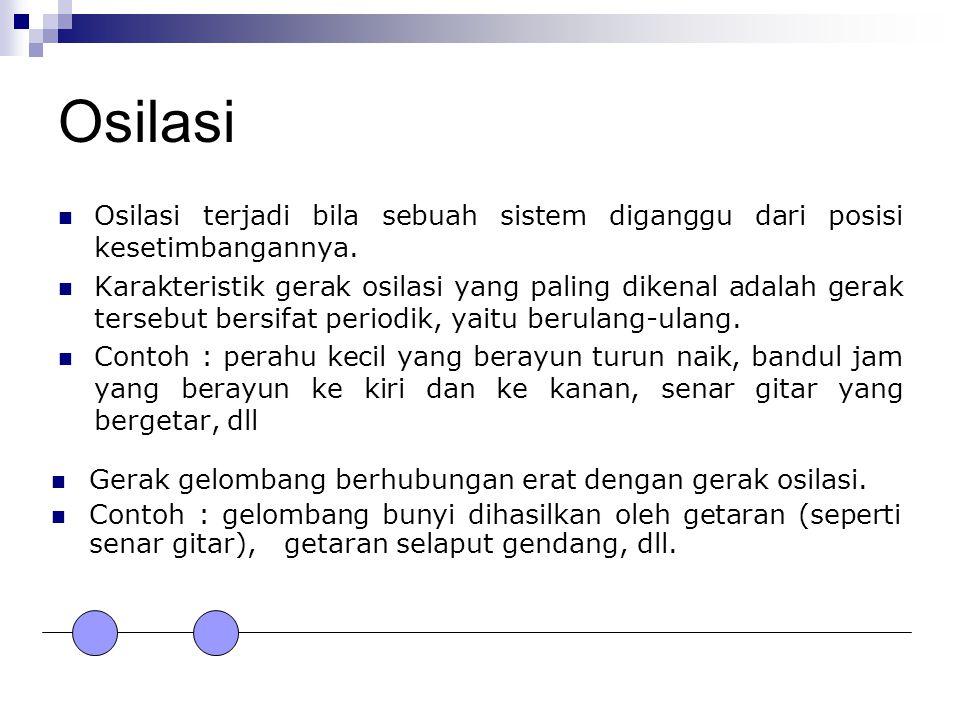 Osilasi Osilasi terjadi bila sebuah sistem diganggu dari posisi kesetimbangannya.