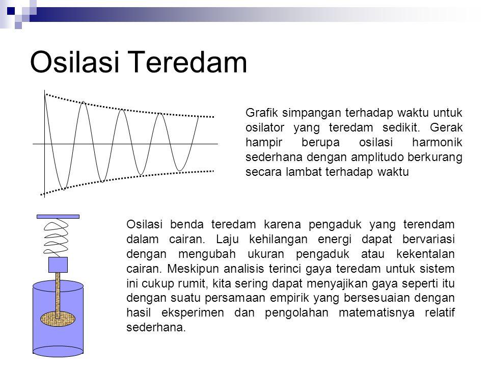 Osilasi Teredam