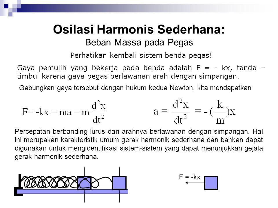 Osilasi Harmonis Sederhana: Beban Massa pada Pegas