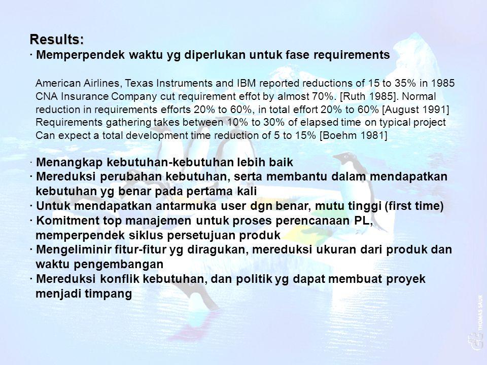 Results: · Memperpendek waktu yg diperlukan untuk fase requirements