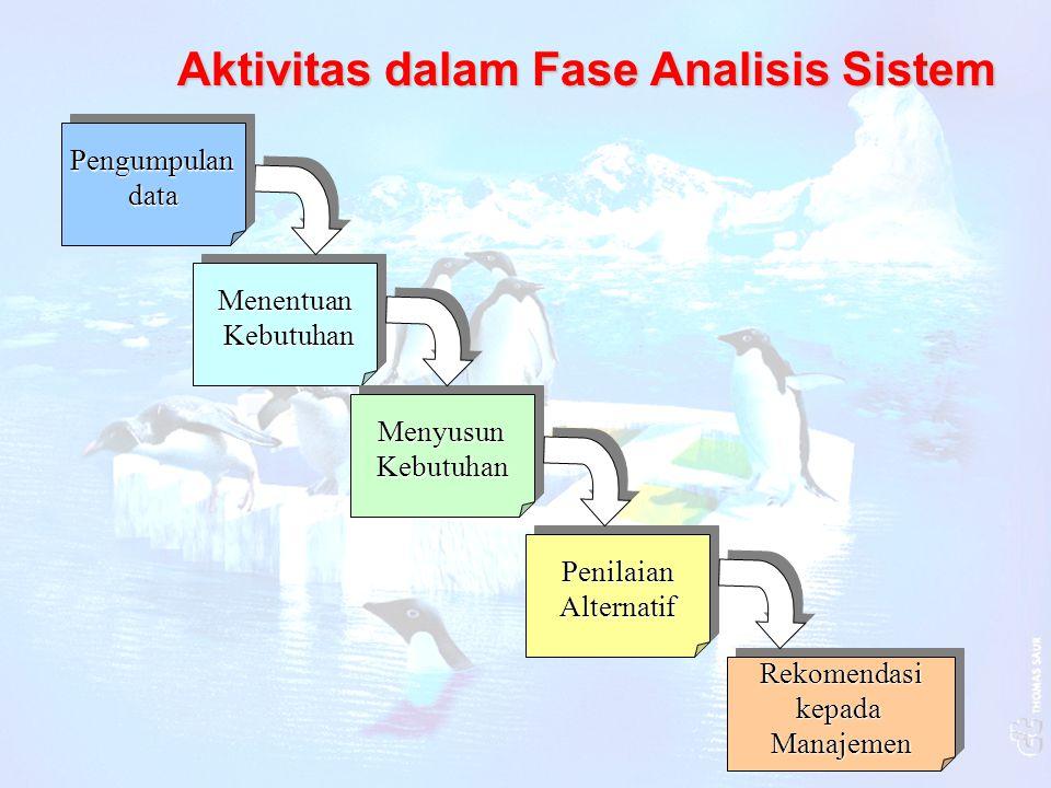 Aktivitas dalam Fase Analisis Sistem