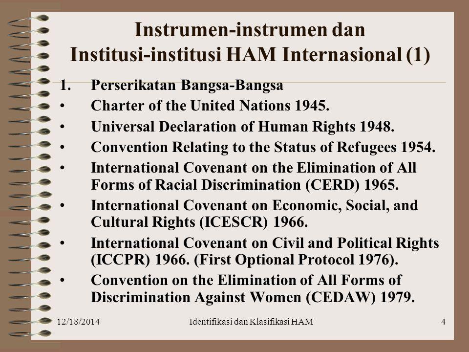 Instrumen-instrumen dan Institusi-institusi HAM Internasional (1)