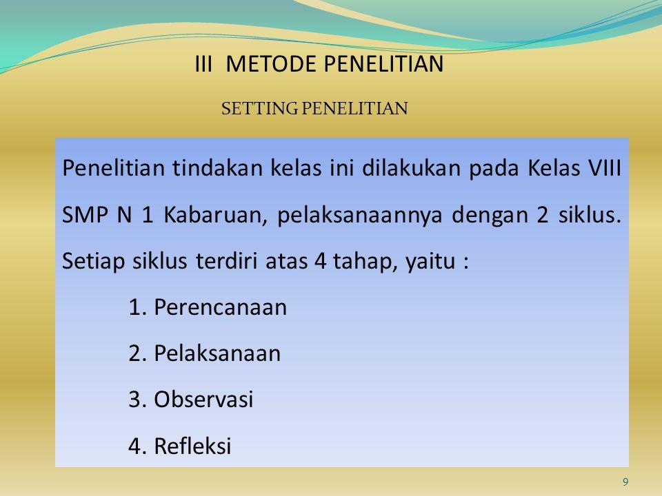 III METODE PENELITIAN SETTING PENELITIAN.
