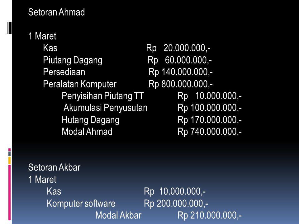 Setoran Ahmad 1 Maret. Kas Rp 20.000.000,- Piutang Dagang Rp 60.000.000,- Persediaan Rp 140.000.000,-