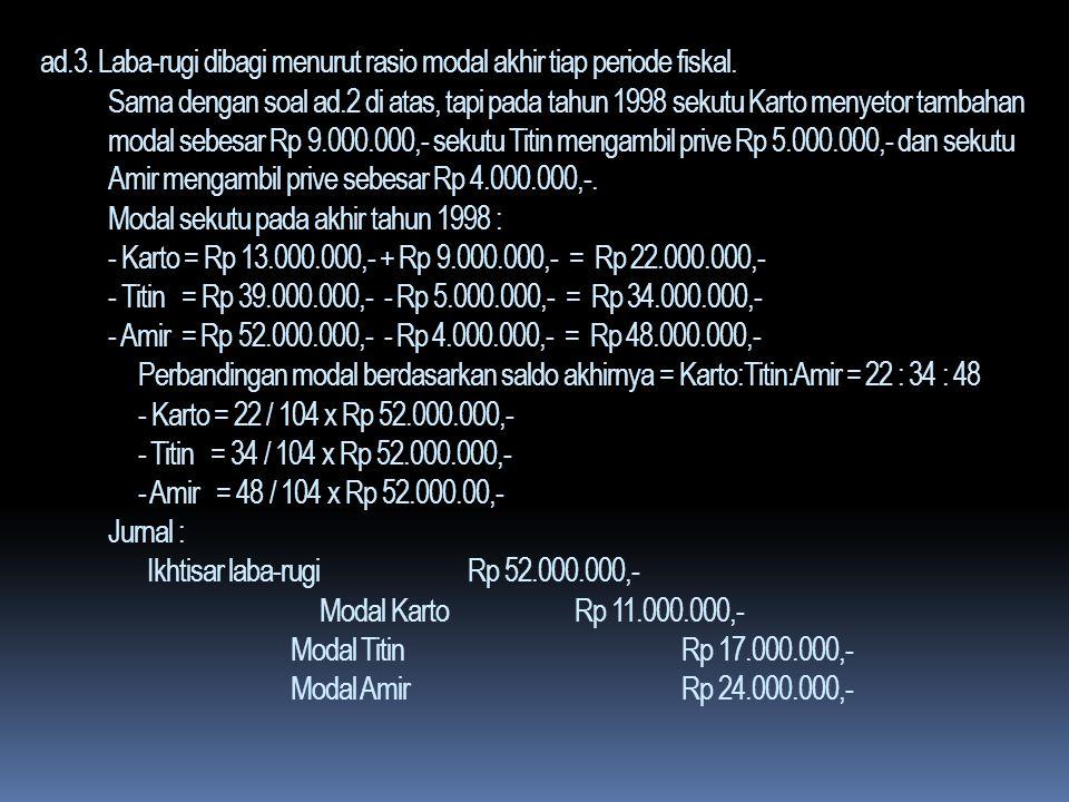ad. 3. Laba-rugi dibagi menurut rasio modal akhir tiap periode fiskal
