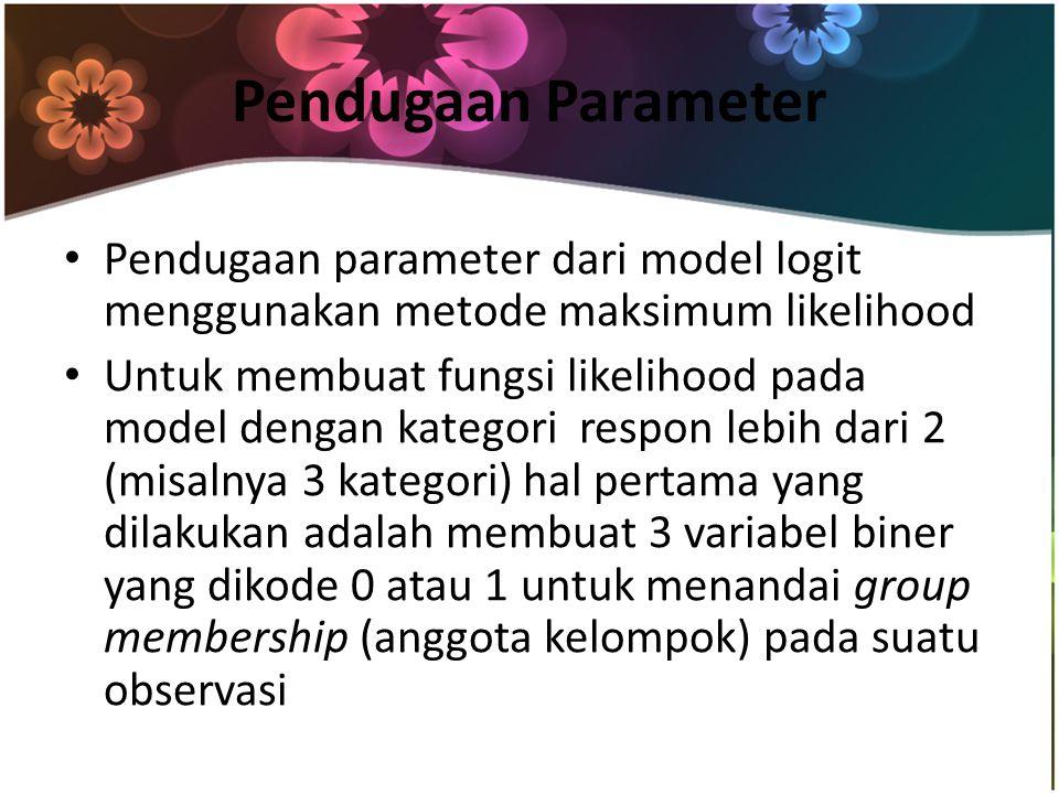 Pendugaan Parameter Pendugaan parameter dari model logit menggunakan metode maksimum likelihood.