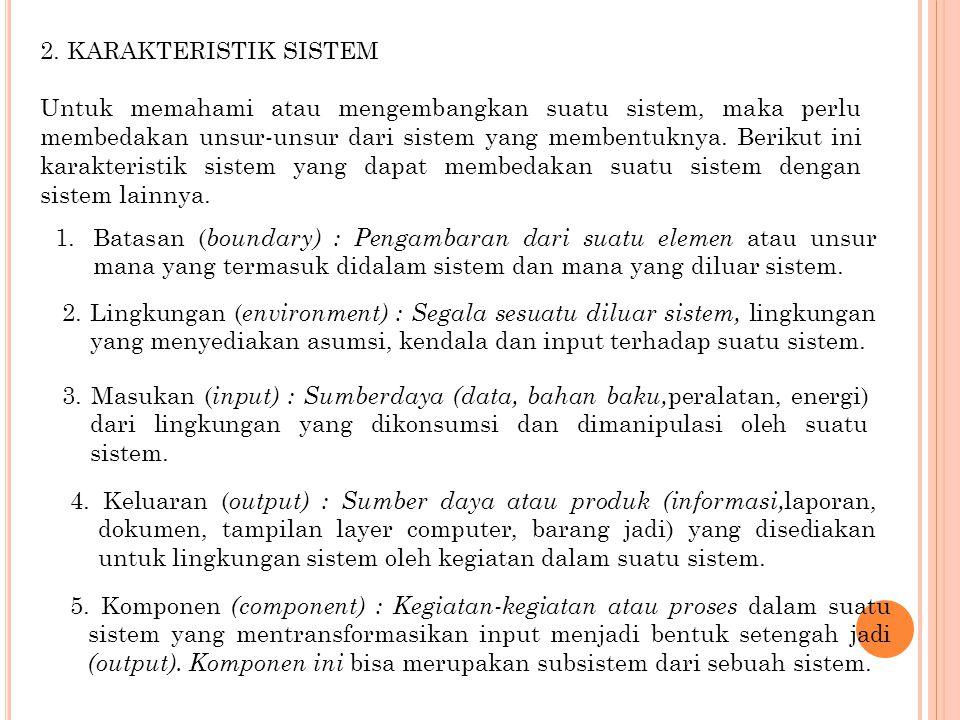 2. KARAKTERISTIK SISTEM