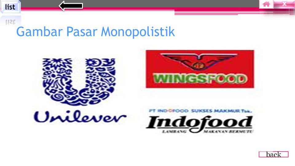 Gambar Pasar Monopolistik