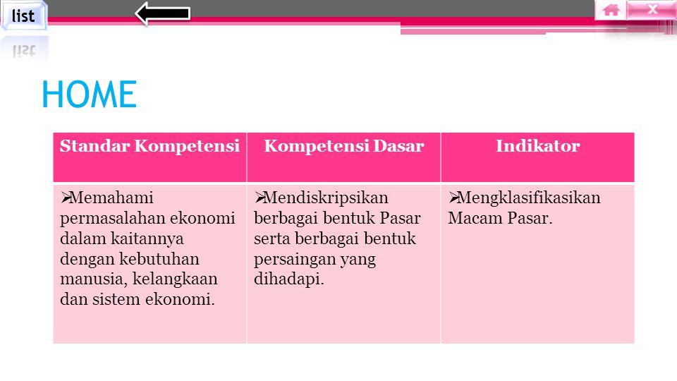 HOME list Standar Kompetensi Kompetensi Dasar Indikator