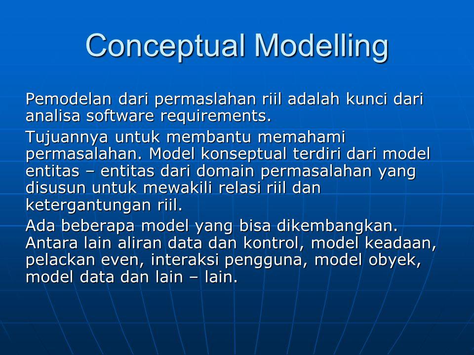 Conceptual Modelling Pemodelan dari permaslahan riil adalah kunci dari analisa software requirements.