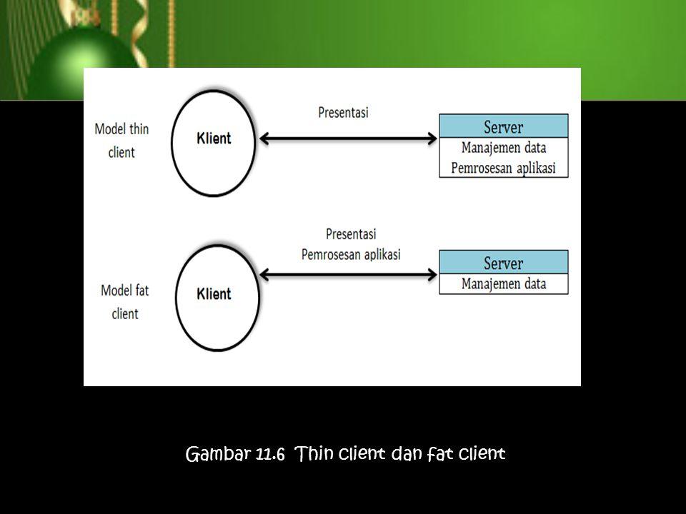 Gambar 11.6 Thin client dan fat client