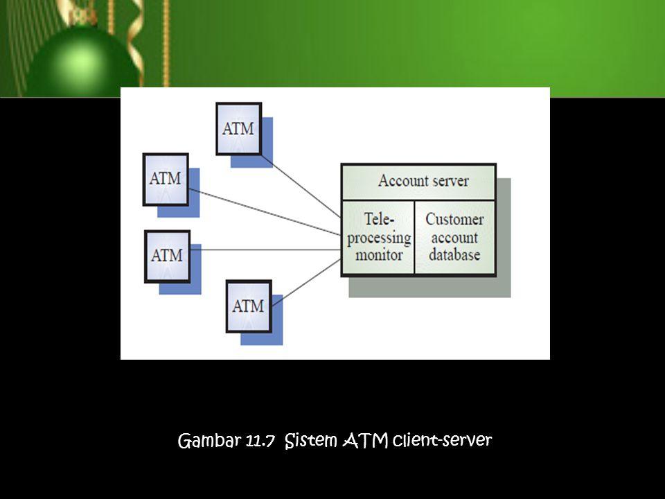 Gambar 11.7 Sistem ATM client-server