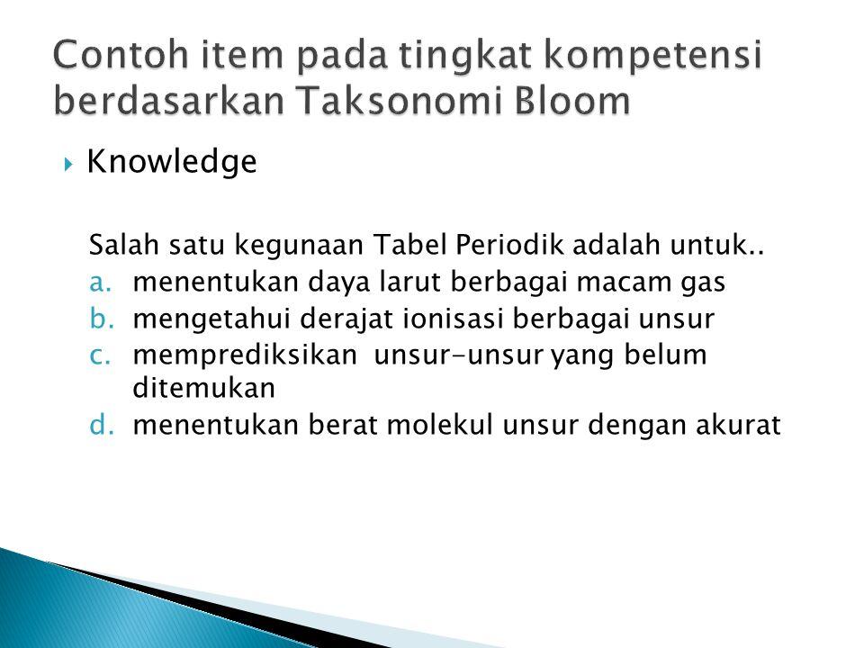 Contoh item pada tingkat kompetensi berdasarkan Taksonomi Bloom