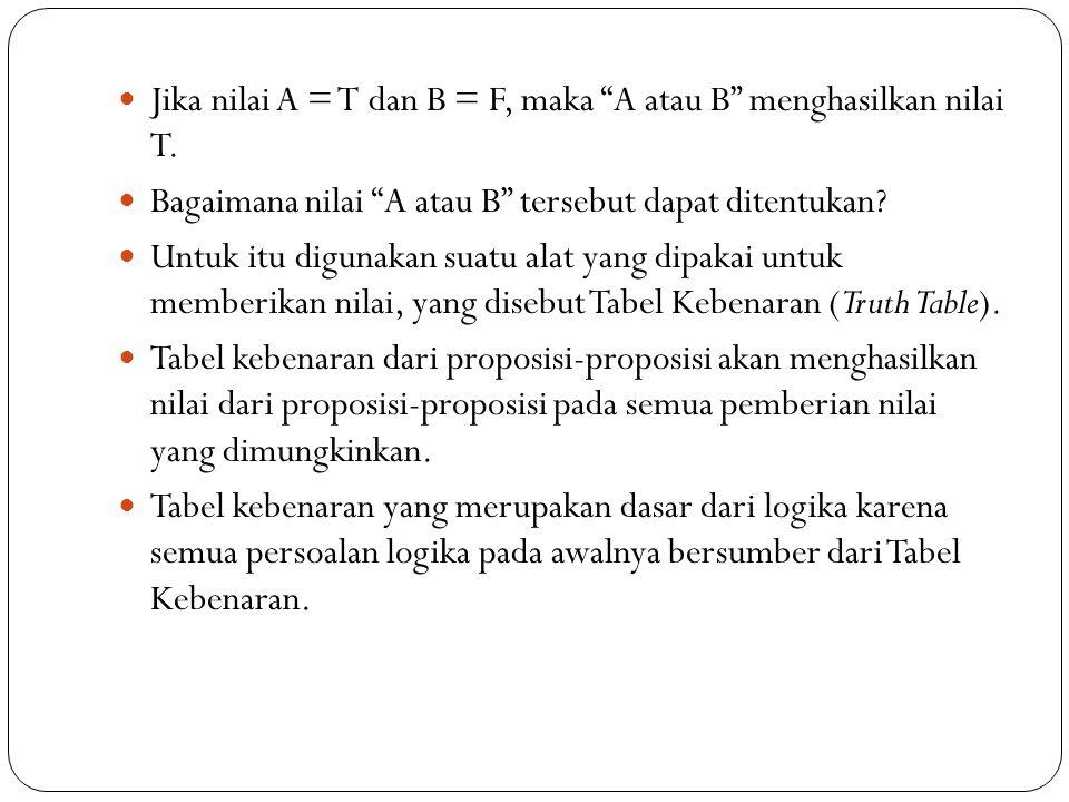 Jika nilai A = T dan B = F, maka A atau B menghasilkan nilai T.