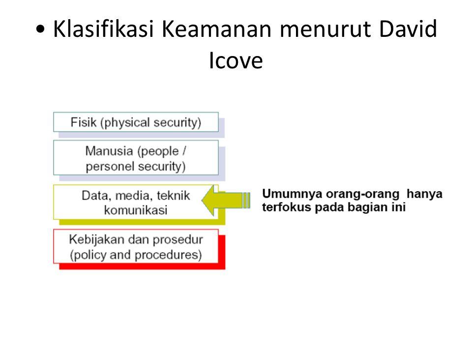 • Klasifikasi Keamanan menurut David Icove