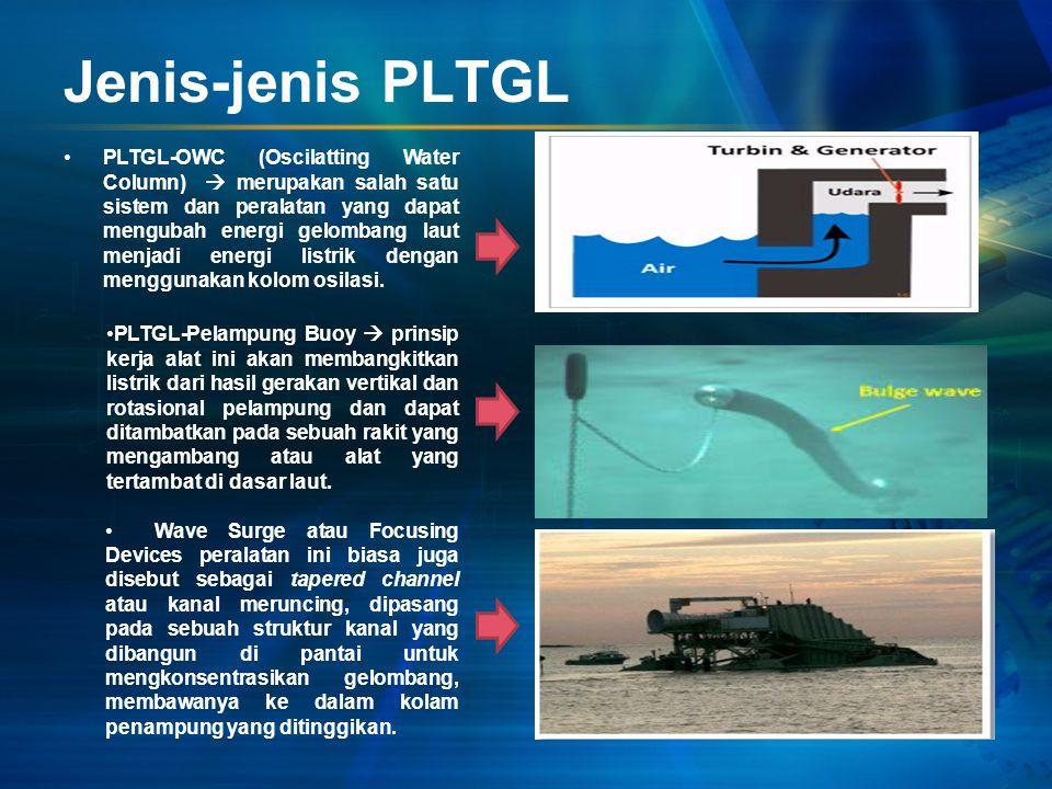 Jenis-jenis PLTGL