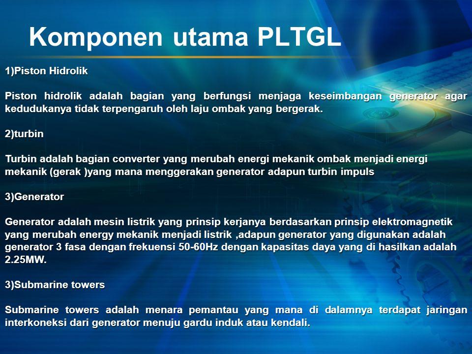 Komponen utama PLTGL 1)Piston Hidrolik
