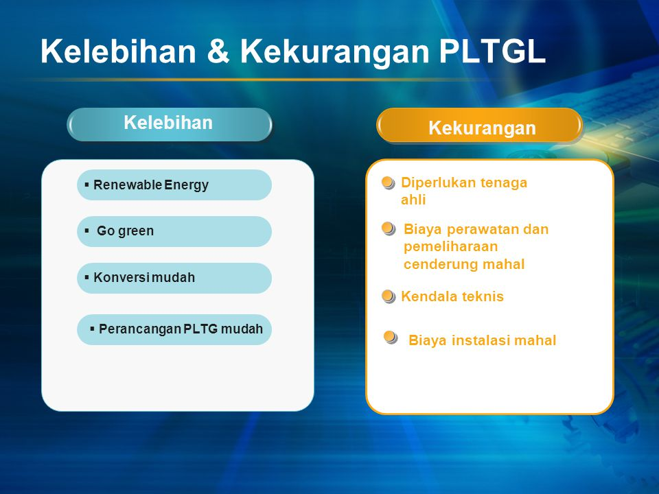 Kelebihan & Kekurangan PLTGL