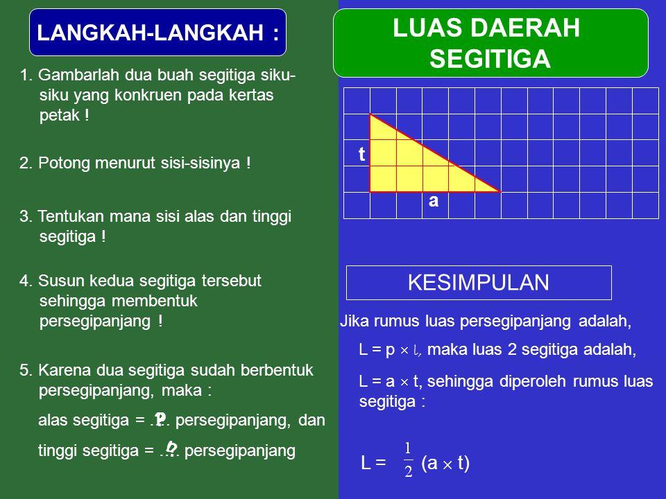 LUAS DAERAH SEGITIGA LANGKAH-LANGKAH : KESIMPULAN t a L = (a  t)