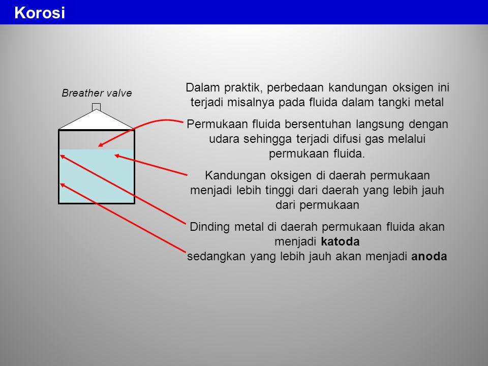 Korosi Dalam praktik, perbedaan kandungan oksigen ini terjadi misalnya pada fluida dalam tangki metal.