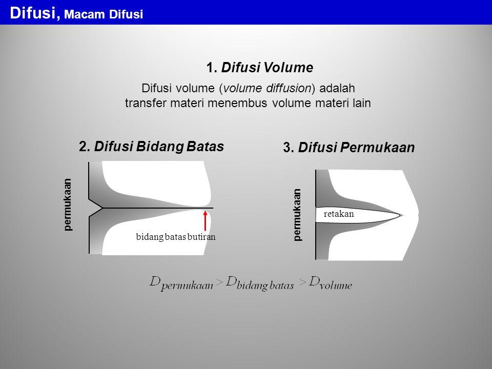 Difusi, Macam Difusi 1. Difusi Volume 2. Difusi Bidang Batas