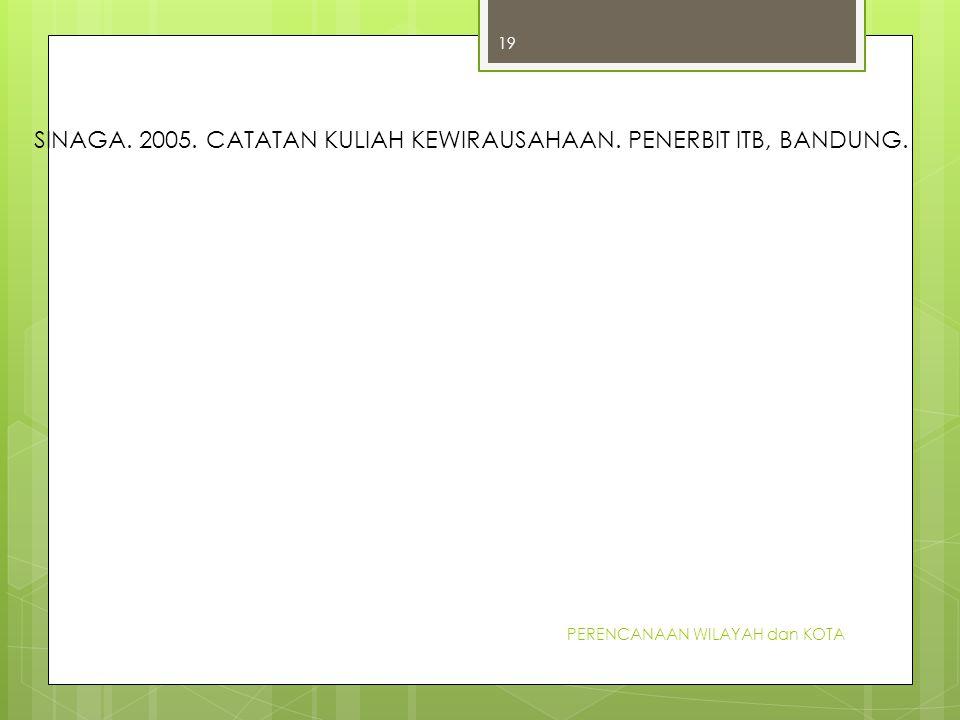 SINAGA. 2005. CATATAN KULIAH KEWIRAUSAHAAN. PENERBIT ITB, BANDUNG.