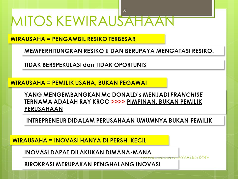 MITOS KEWIRAUSAHAAN WIRAUSAHA = PENGAMBIL RESIKO TERBESAR