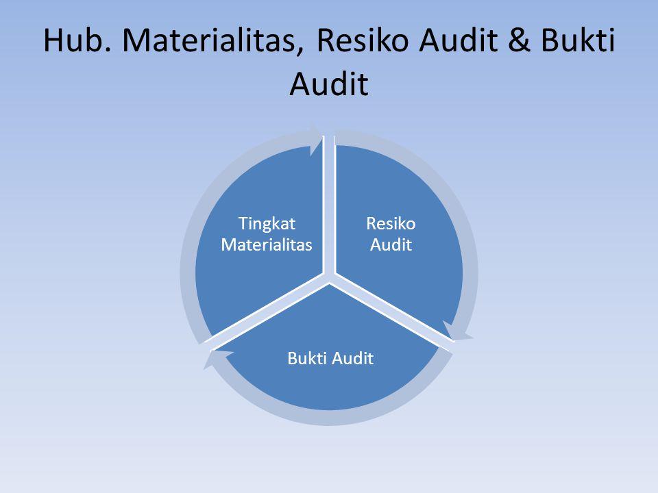 Hub. Materialitas, Resiko Audit & Bukti Audit