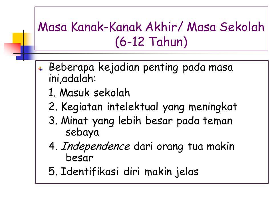 Masa Kanak-Kanak Akhir/ Masa Sekolah (6-12 Tahun)