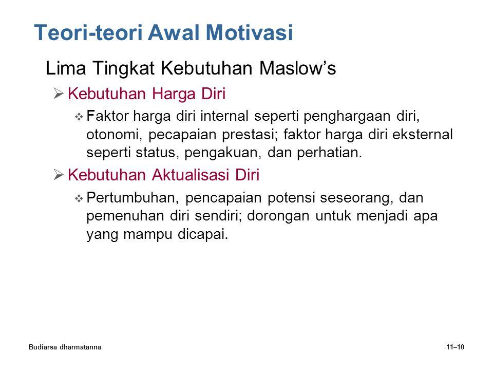 Teori-teori Awal Motivasi