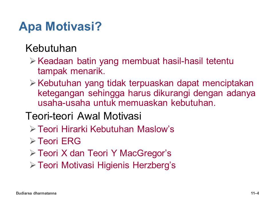 Apa Motivasi Kebutuhan Teori-teori Awal Motivasi