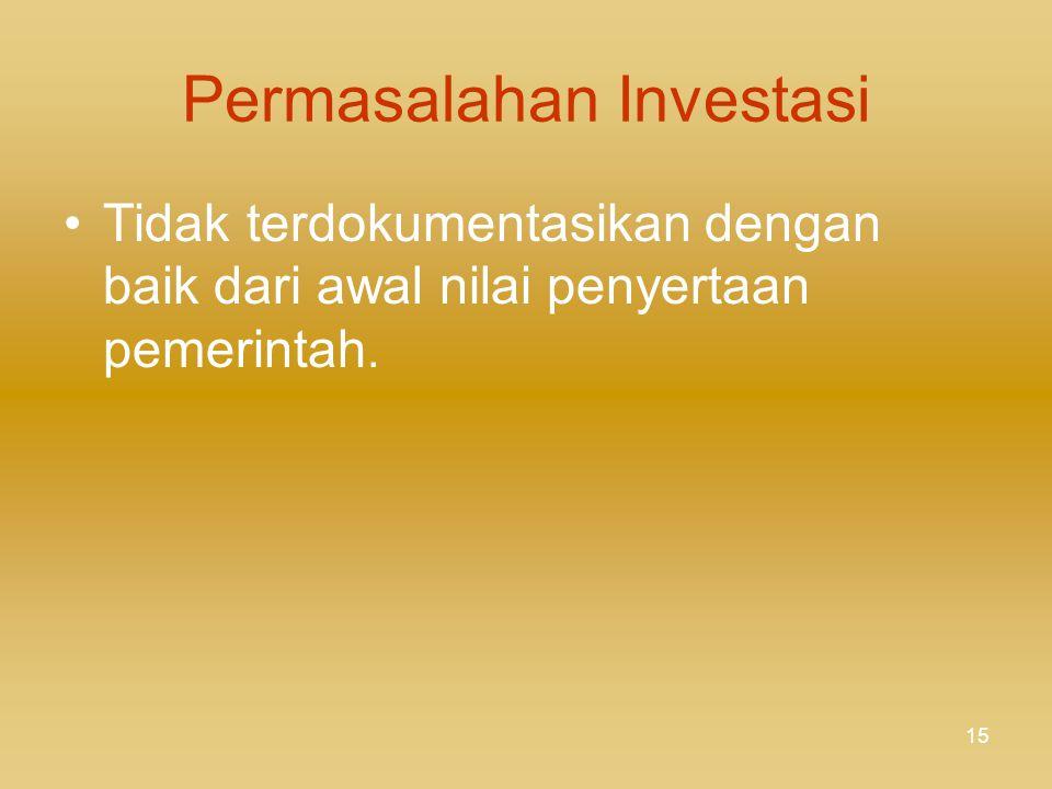 Permasalahan Investasi