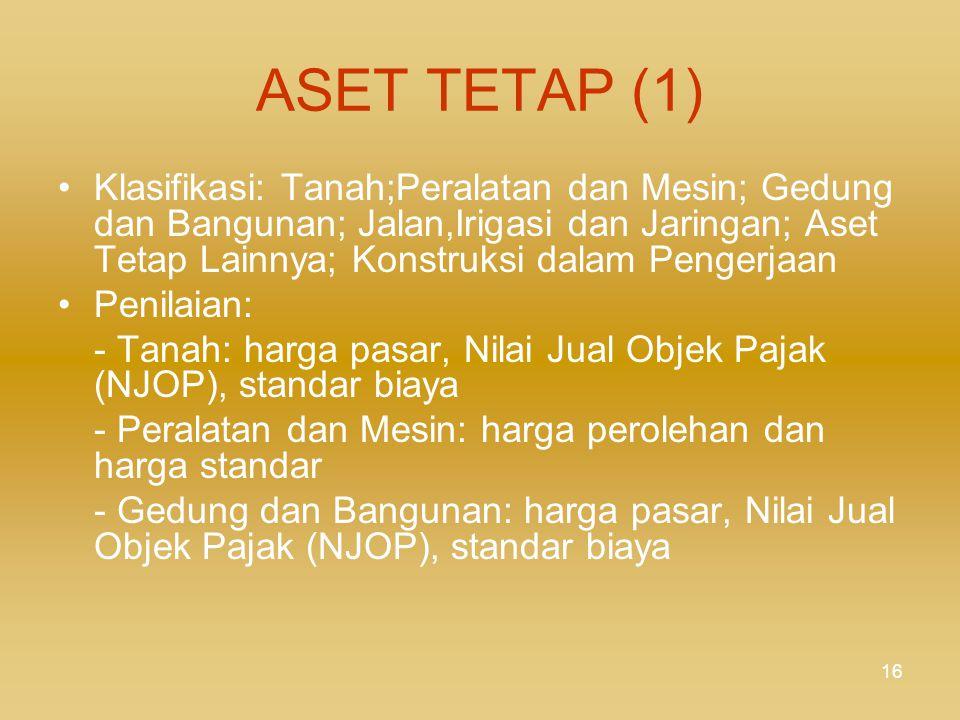 ASET TETAP (1)
