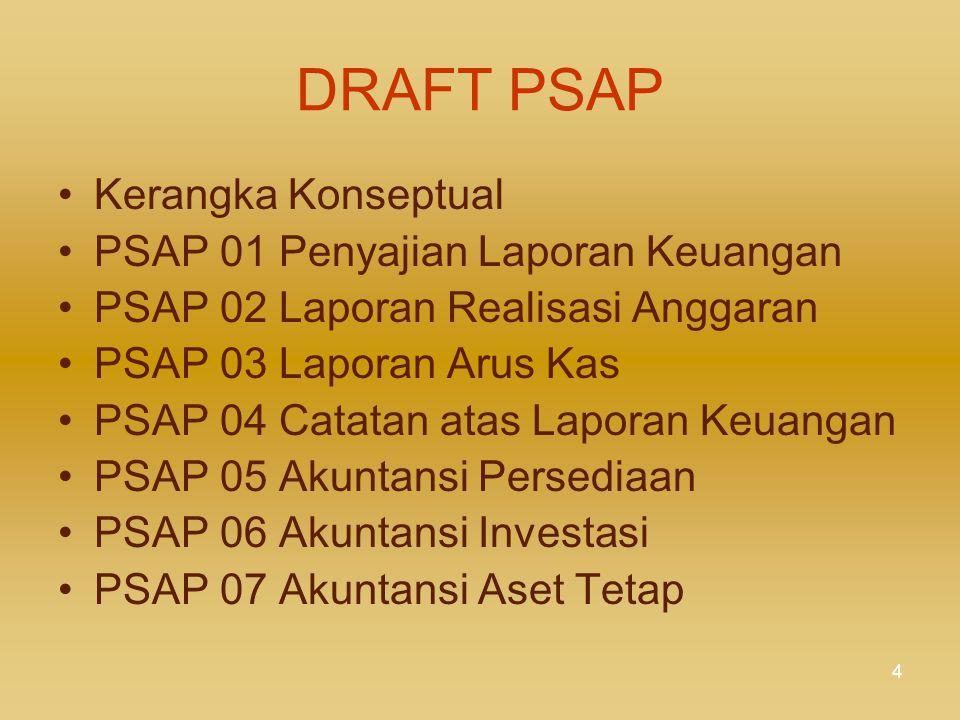 DRAFT PSAP Kerangka Konseptual PSAP 01 Penyajian Laporan Keuangan
