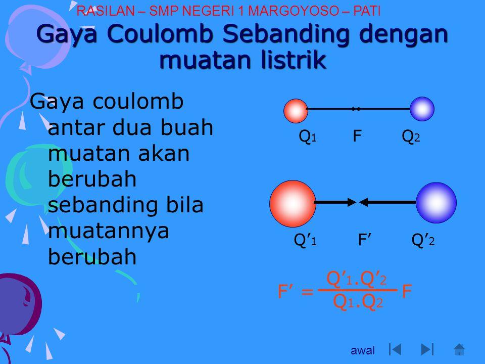 Gaya Coulomb Sebanding dengan muatan listrik