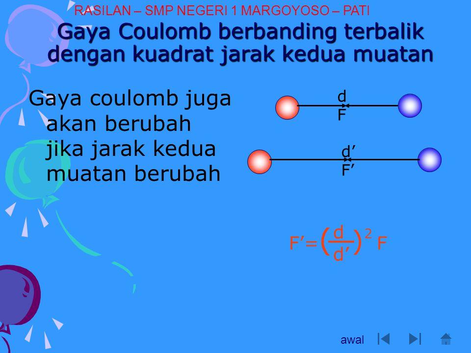 Gaya Coulomb berbanding terbalik dengan kuadrat jarak kedua muatan