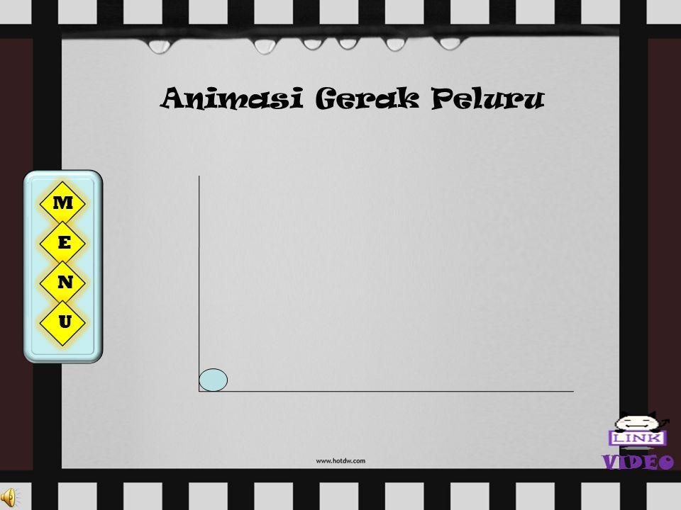 Animasi Gerak Peluru M E N U VIDEO