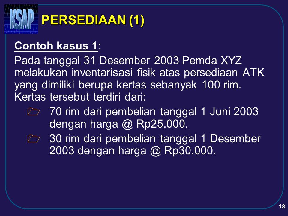 PERSEDIAAN (1) Contoh kasus 1: