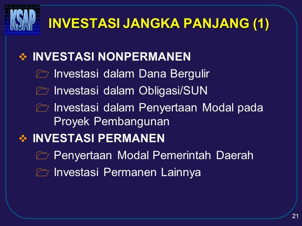 INVESTASI JANGKA PANJANG (1)