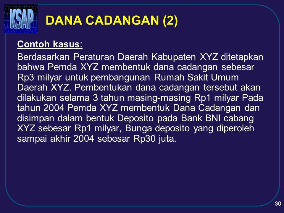 DANA CADANGAN (2) Contoh kasus: