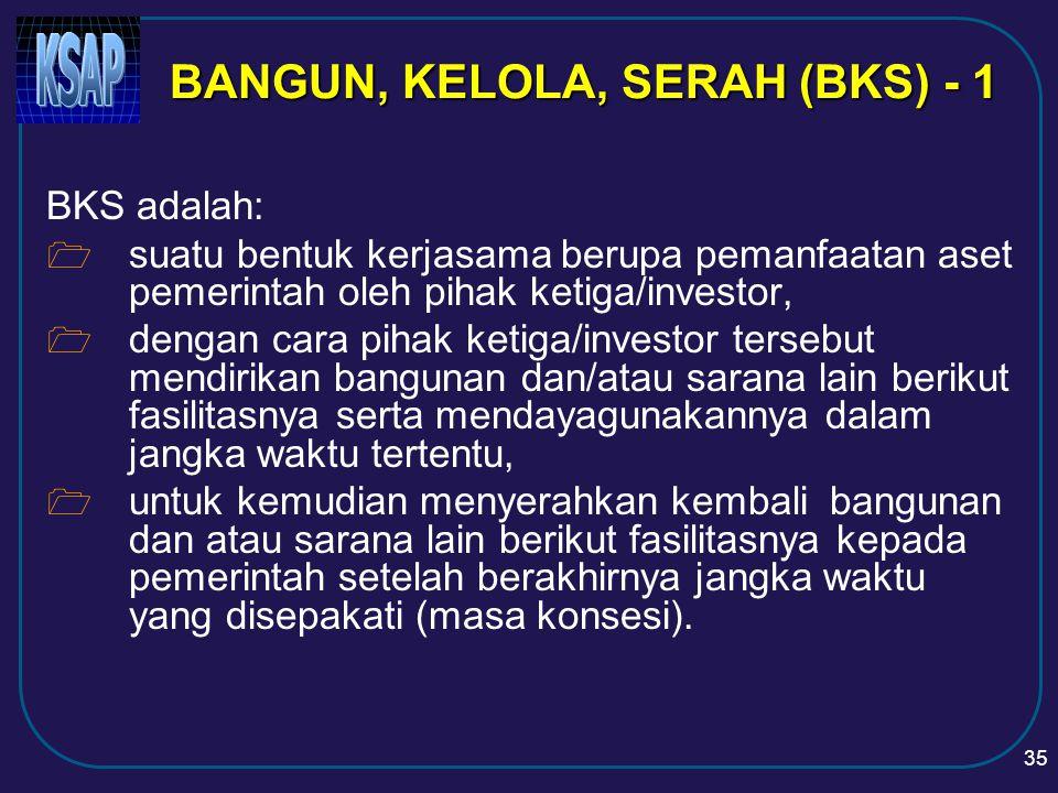 BANGUN, KELOLA, SERAH (BKS) - 1
