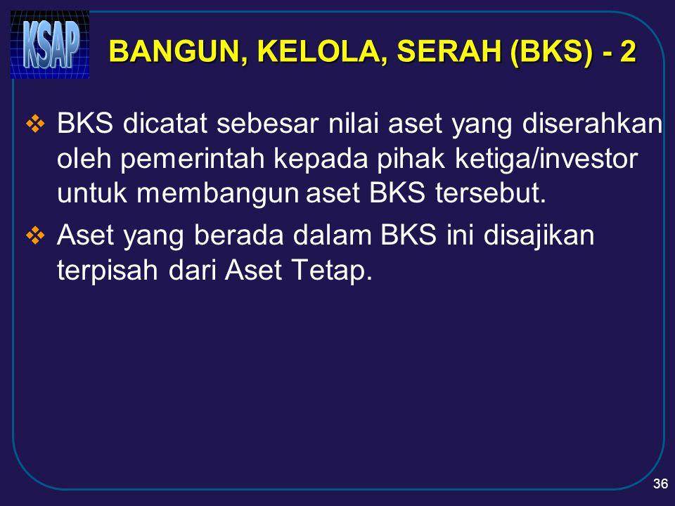 BANGUN, KELOLA, SERAH (BKS) - 2